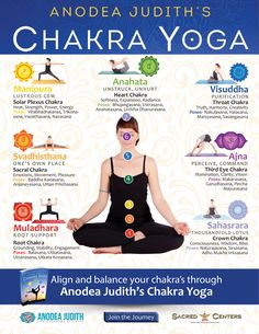 Yoga has been part of our lives when it comes to tension and stress relief. Through yoga we gain a deeper knowledge and understanding of oneself. Chakra Meditation, Kundalini Yoga, Meditation Music, Guided Meditation, Sacral Chakra, Chakra Healing, Yoga Nature, Zen Yoga, Yoga Style