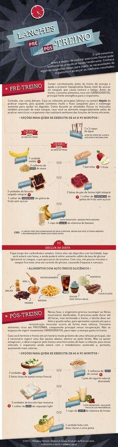 Alcance melhores resultados nos exercícios comendo corretamente | Dr. Drauzio Varella