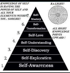 To thyself be true