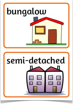Types of Homes - Treetop Displays - Downloadable EYFS, KS1, KS2 classroom display and primary teaching aid resource