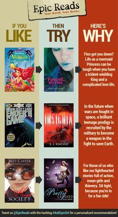 #books #yalit recommendation