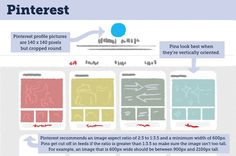 Social Media Cheat Sheet for perfectly sized images. Marketing Na Internet, Online Marketing Companies, Marketing Program, Social Media Images, Social Media Tips, Social Media Marketing, Seo Marketing, Social Media Cheat Sheet, Thing 1