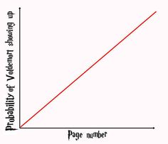 14 Charts That Only Harry Potter Geeks Will Understand #HP