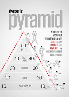 Dynamic pyramid workout for all fitness levels - no equipment required. /  Neilarey