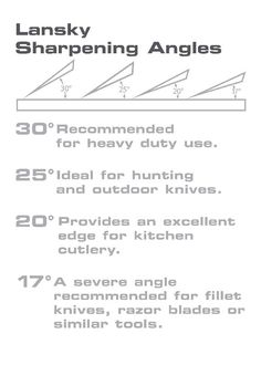 Lansky Professional Controlled-Angle System: 40 Years as the Top At-Home Sharpener Knives And Tools, Knives And Swords, Survival Tips, Survival Skills, Blacksmithing Knives, Knife Making Tools, Diy Knife, Knife Patterns, Blade Sharpening