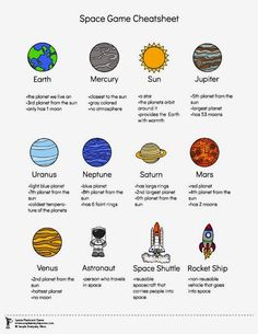 Solar System Facts, Solar System Worksheets, Solar System Activities, Solar System Model, Solar System Planets, Space Facts For Kids, Space Activities For Kids, Space Preschool, Preschool Kindergarten