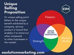 We are a 360°digital marketing agency that delivers results through effective #digital marketing strategies including Web, SEO, Advertising, Content Marketing, Copyright and #SocialMedia. #marketingagency. Esolutionmarketing.com Marketing Channel, Digital Marketing Strategy, Marketing Strategies, Marketing Plan, Content Marketing, Social Media Marketing, Web Seo, Unique Selling Proposition, Restaurant Marketing