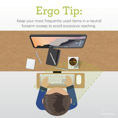 Keep your most frequently used items in a neutral forearm sweep go avoid excessive reaching. Humanscale Ergo Tip | Desk layout | Avoid excessive reaching | Homeworkers | Office workers | Ergonomics