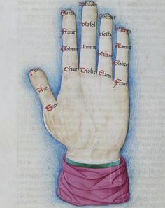 """The Guidonian hand: """"a graphic mnemonic device in which musical notes are arranged on the left hand, used in medieval music to assist in sight-singing."""" http://41.media.tumblr.com/1358c73e3c86b9e4d99a39e286d944a0/tumblr_o0knm5DI9O1rbeyzio1_500.jpg"""