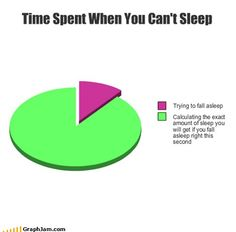 Time spend when you can't sleep