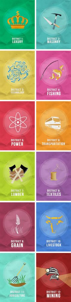 What each district does... GO DISTRICT 12!!!!!!