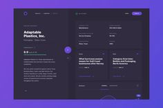 Explore this designers work on Dribbble, the best place for to designers gain inspiration, feedback, community, and jobs worldwide. Design Ios, Form Design, Desktop Design, Graphic Design, Dashboard Ui, Dashboard Design, Design Thinking, Motion Design, Card Ui