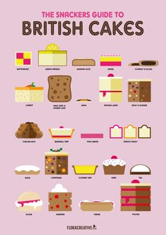 The Snackers Guide to British Cakes | Visual.ly