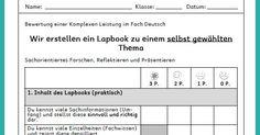 Die Bewertung der Lapbooks fällt mir nicht ganz leicht. Ich habe ein Bewertungsschema entworfen, welches morgen jedes Kind erklärt bekommt, ...
