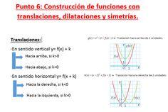 Punto 6 Construcción de funciones con translaciones, dilataciones y simetrias