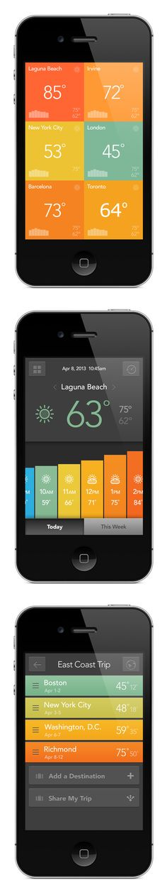Weather-app-detail