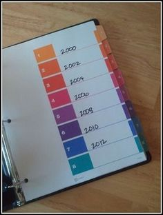 Simple family reunion planning binder for keeping records from year to year. Also lots of great family reunion ideas.