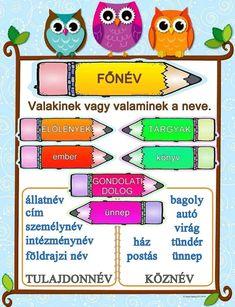 Home Learning, Grammar, Classroom, Study, Teaching, Education, School, Crafts, Diy Ideas