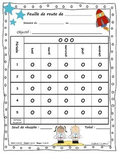 DOJO GESTION DE CLASSE (FRENCH BEHAVIOR) - TeachersPayTeachers.com