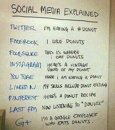 Ti diamo il benvenuto   LinkedIn