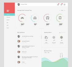 Minimal Dashboard by Ashish Thakkar