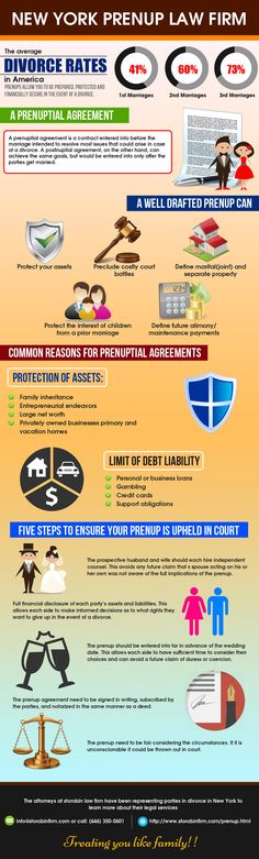 Sample Premarital Prenuptial Agreement - FindLaw relationships - sample cohabitation agreement template