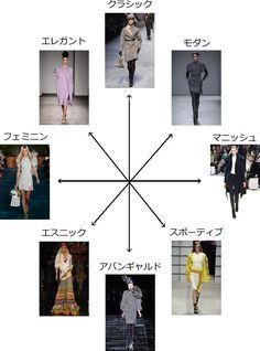 ファッションの種類と色の特徴|大人女性のファッションコーディネート 美しくなるためのブログ