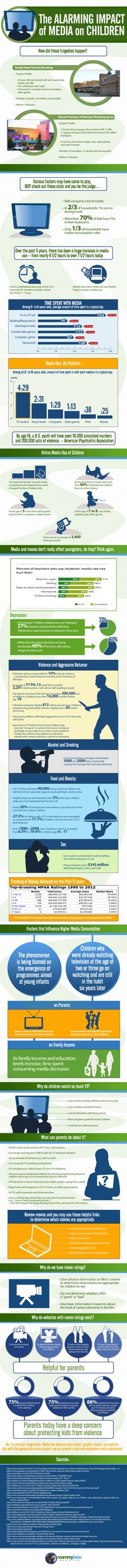 At Mommy Bear Media we are alarmed by the continuing lowering of standards in the media and the impact it has on our children.  We urge you to consider the infographic below and consider how media has degraded over time and what we can do as individuals and as a society to address the problem.