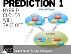 Clouds With Benefits --- The New It Thing