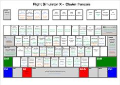 Commandes de Flight Simulator X