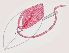 2 o 2 Anna Scott : 2. You then continue down the leaf shape in Cretan stitch. The needle goes to the back on the outer edge and comes to the front next to the centre vein - as close as possible to the previous stitch and inside the thread loop. It is important also to keep stitches really close together at the outer edges. I push the needle tip up against the previous stitch almost at the op of it, otherwise the angle of the stitches will flatten as you near the base.