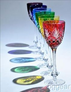 Arc Wine Glasses Australia