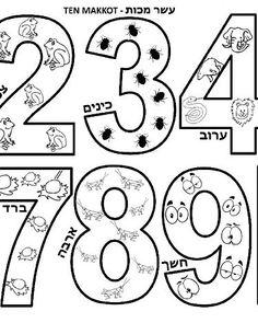 Chinuch.org :: Ten Makkos: Coloring Sheet