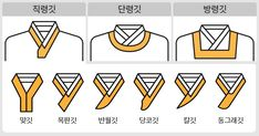 최근 몇 해 동안 10~20대 사이에서 가장 유행했던 아이템을 꼽으라면 단연 '한복'을 얘기할 수 있다. 한복은 더 이상 '명절 옷', '고루한.. Japanese Traditional Dolls, Korean Traditional Dress, Traditional Dresses, Traditional Art, Korean Dress, Korean Outfits, Modern Hanbok, Korean Aesthetic, Drawing Clothes
