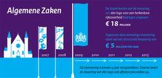 Schwandt Infographics