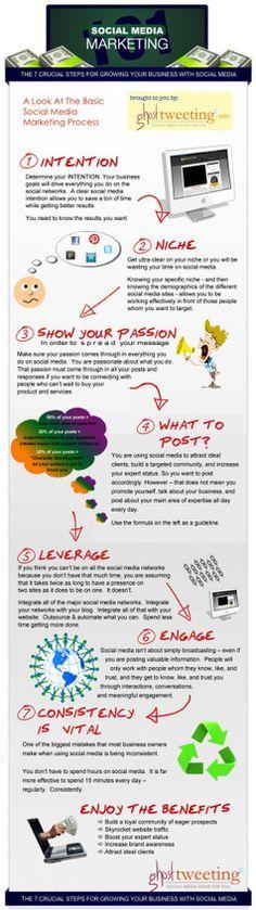 7 #pasos para crecer tu empresas con #SocialMedia #infografia #marketing #Marketing