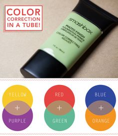 Memorize this easy complementary color color correcting chart! Makeup artist James Vincent tells us how to color-correct your skin. Eye Makeup, Makeup Brushes, Makeup Tips, Makeup Contouring, Makeup Trends, All Things Beauty, Beauty Make Up, Beauty Secrets, Beauty Hacks