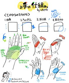 pixiv Spotlight - 10 tutorials about hands! Drawing Practice, Drawing Skills, Drawing Lessons, Drawing Techniques, Drawing Tips, Tutorial Draw, Hands Tutorial, Anatomy Tutorial, Hand Anatomy