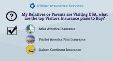 Atlas America Travel Insurance Provider Coverage