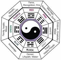 Jin, Jang hexagram