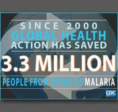 Since 2000, Global Health action has saved 3.3 million people dying of malaria. #cdcglobal #globalhealth #worldmalariaday #malaria