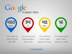 Chiffres Google