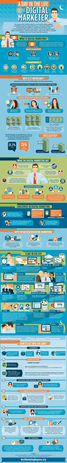 Infographic on digital marketing and what the job is like — but including some background on what it's like to do digital marketing as a blogger, too!