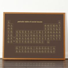 Oh snappity snap son.  I gots ta have this.  -L   My design inspiration: Periodic Table of Social Issues on Fab.