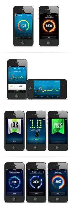 NIKE+ FUELBAND MOBIL