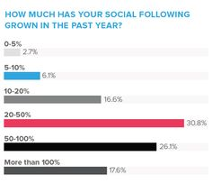 Kinetic Social – Micro-Influencers: The Power of Trust
