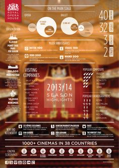 Infographic listing the productions and events happening during the season.