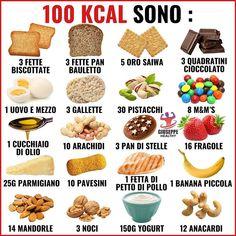 Food Calories List, Food Calorie Chart, Low Carb Food List, 100 Calories, Calorie Diet, Healthy Diet Recipes, Healthy Weight, Dog Food Recipes, Healthy Life
