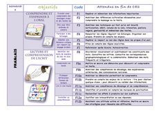 Nouveaux programmes cycle 2 FRANCAIS