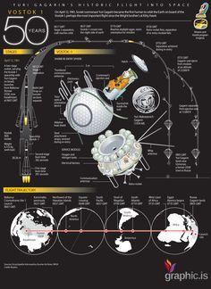 El histórico viaje de Yuri Gagarin al espacio
